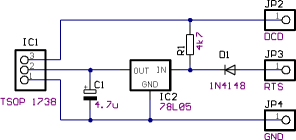 lirc diagram