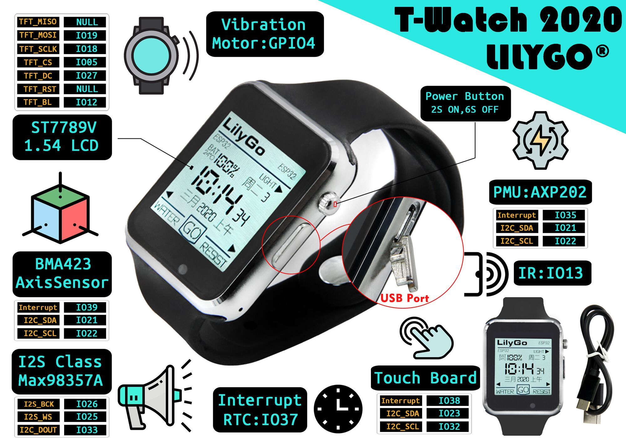 twatch features