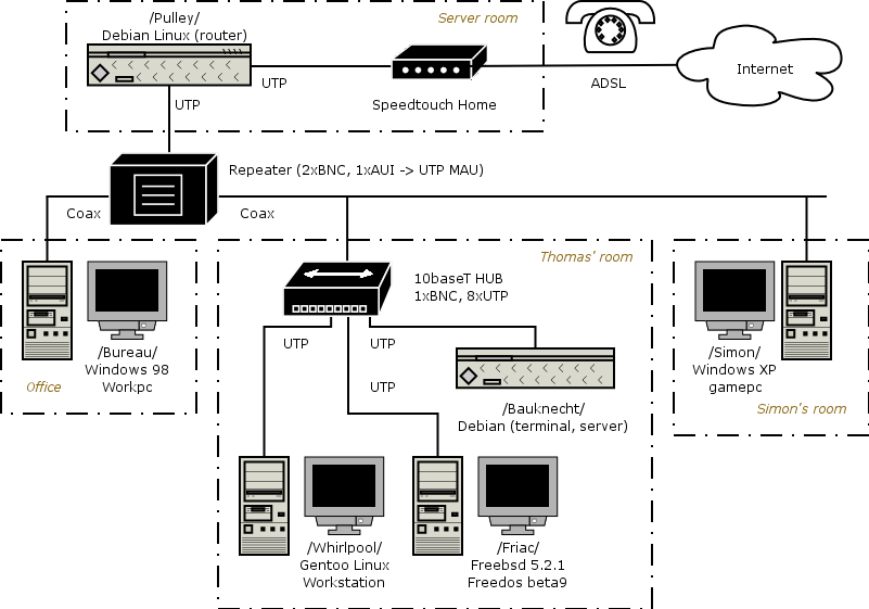 home server diagram gallery